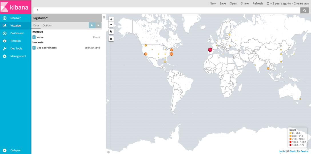 Visualize Geo location of log using Elasticsearch + Logstash +