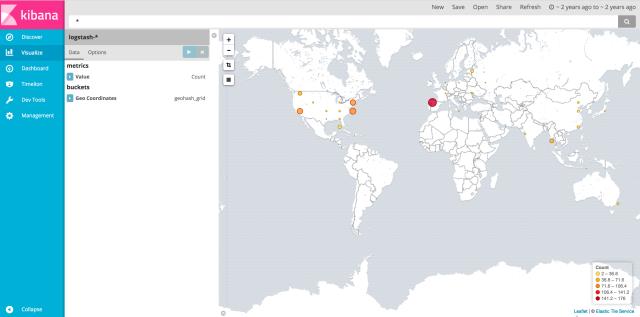Visualize Geo location of log using Elasticsearch + Logstash