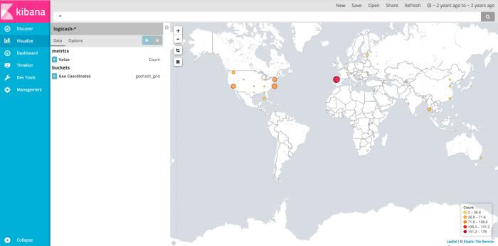 Visualize Geo location of log using Elasticsearch + Logstash +Kibana